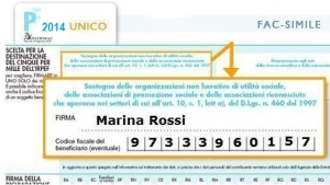 Unico 5x1000 a favore di carethepeople onlus